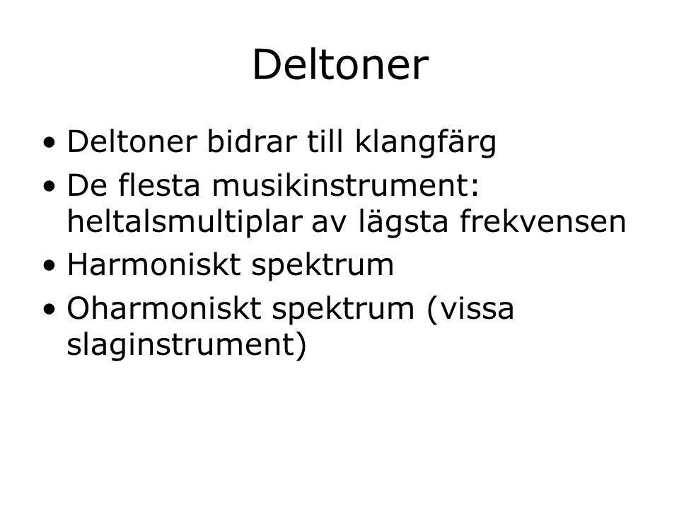 Deltoner Deltoner bidrar till klangfärg