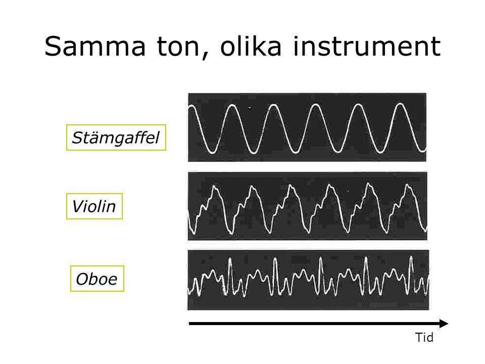 Samma ton, olika instrument
