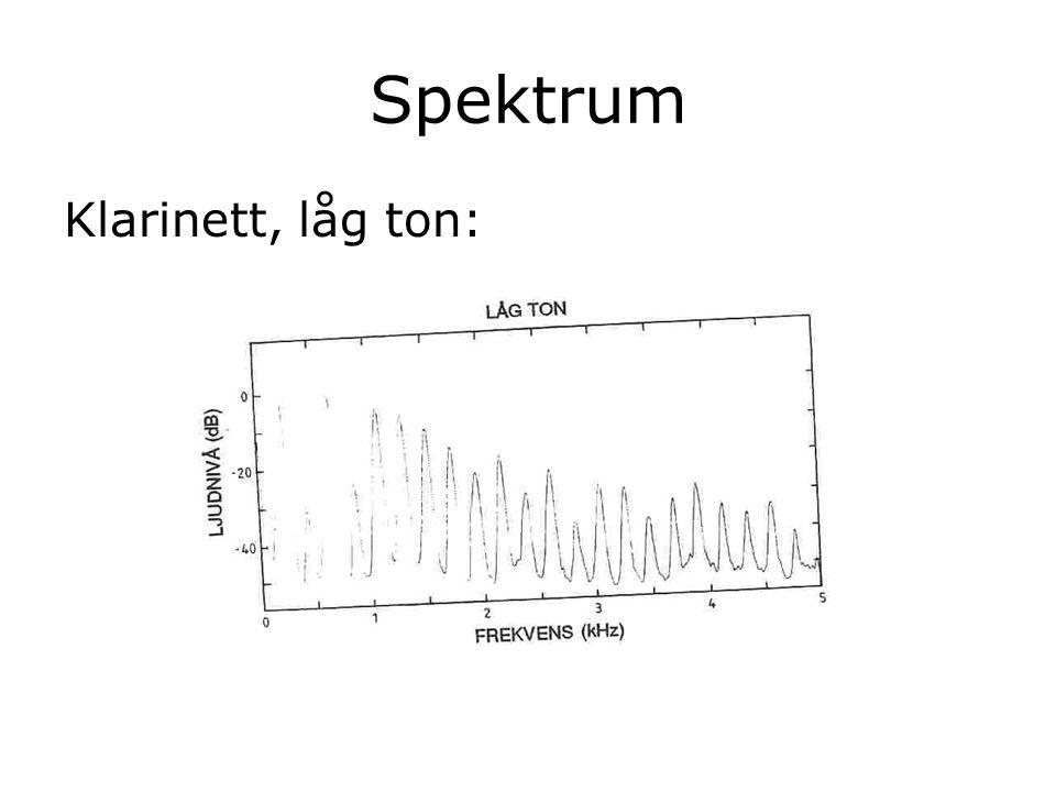 Spektrum Klarinett, låg ton: