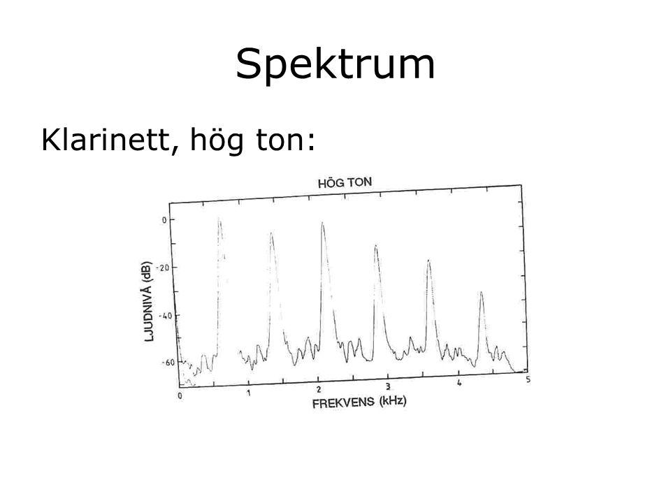 Spektrum Klarinett, hög ton: