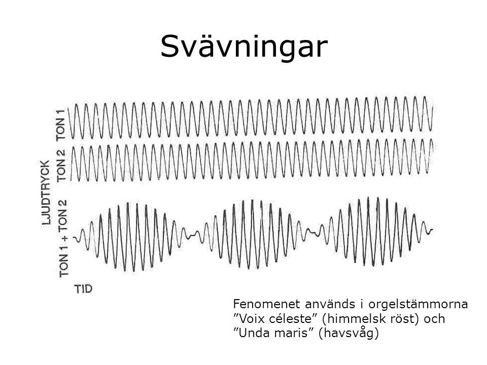 Svävningar Fenomenet används i orgelstämmorna