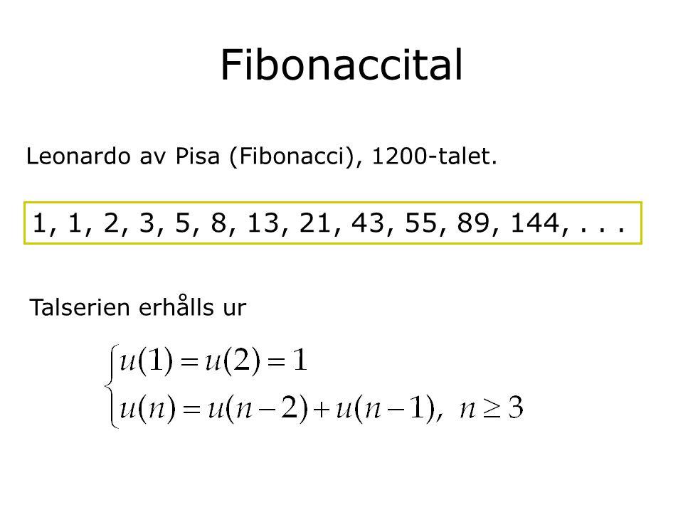 Fibonaccital Leonardo av Pisa (Fibonacci), 1200-talet. 1, 1, 2, 3, 5, 8, 13, 21, 43, 55, 89, 144, . . .