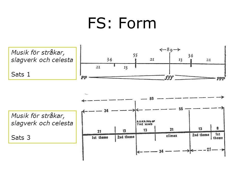 FS: Form Musik för stråkar, slagverk och celesta Sats 1