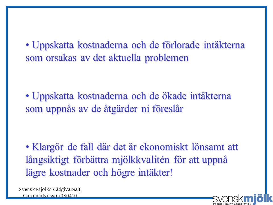 Svensk Mjölks RådgivarSajt, Carolina Nilsson 030410