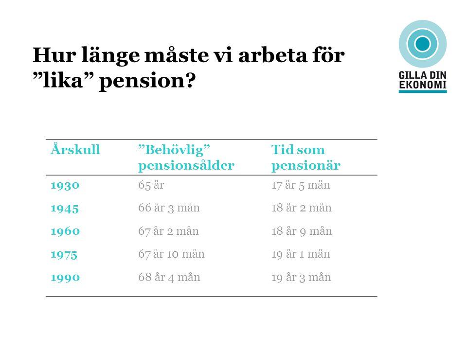 Hur länge måste vi arbeta för lika pension