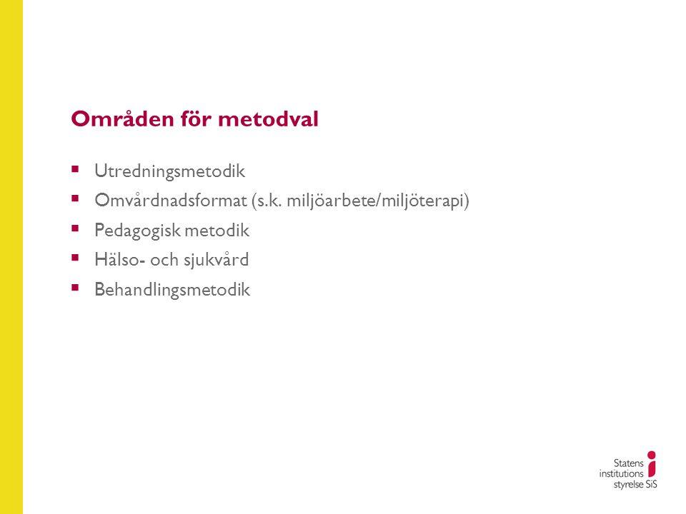 Områden för metodval Utredningsmetodik