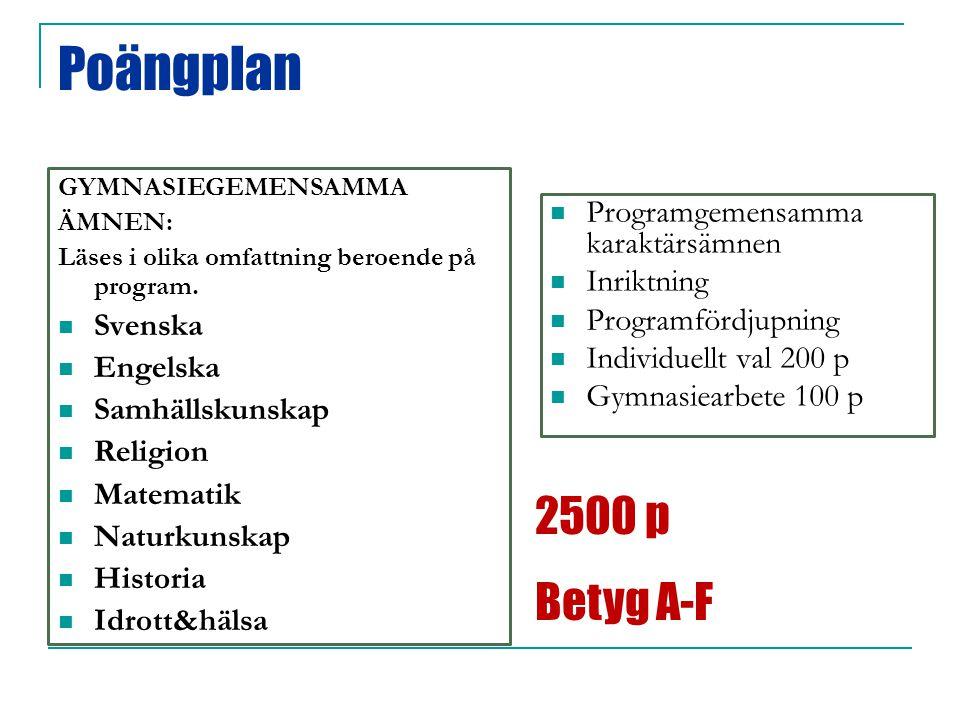 Poängplan 2500 p Betyg A-F Programgemensamma karaktärsämnen Inriktning