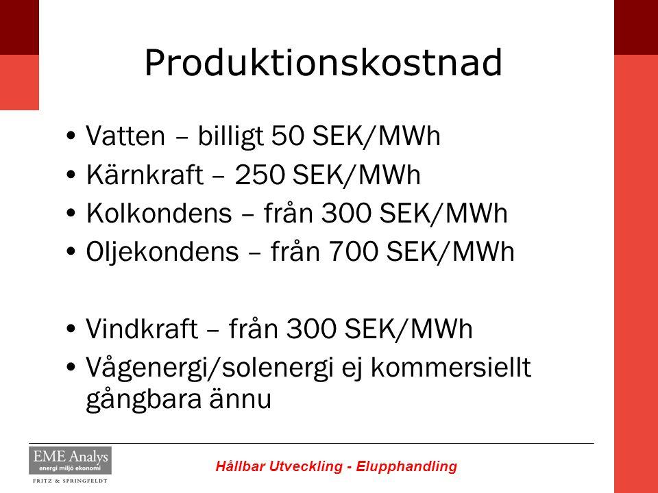 Produktionskostnad Vatten – billigt 50 SEK/MWh Kärnkraft – 250 SEK/MWh