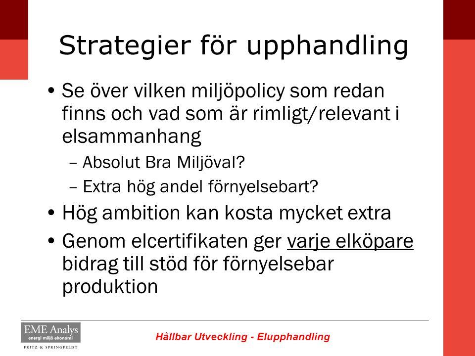 Strategier för upphandling