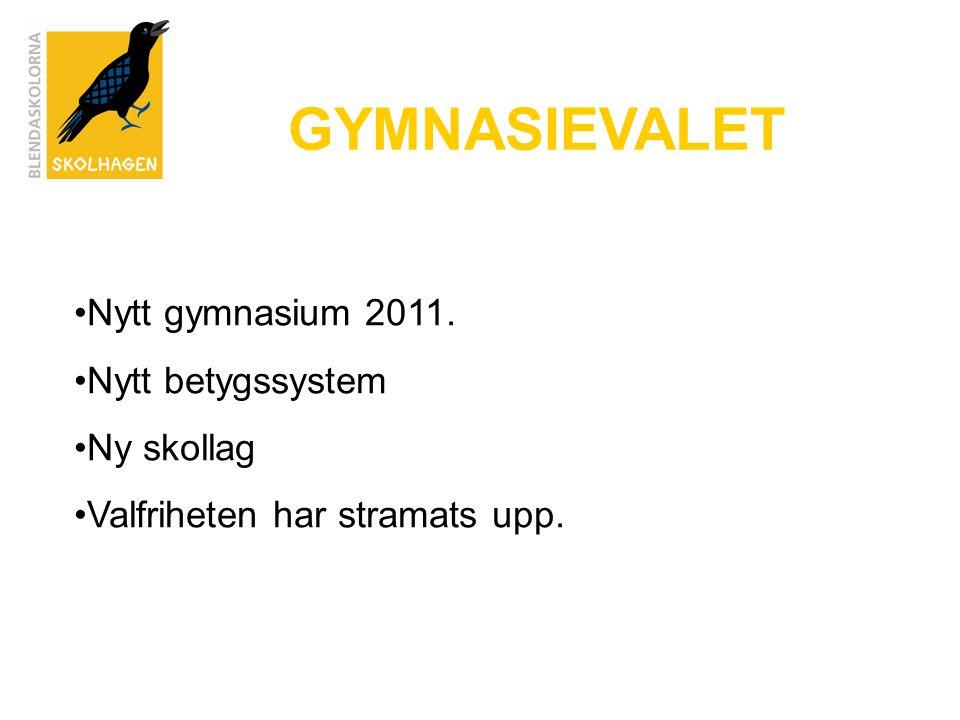 GYMNASIEVALET Nytt gymnasium 2011. Nytt betygssystem Ny skollag