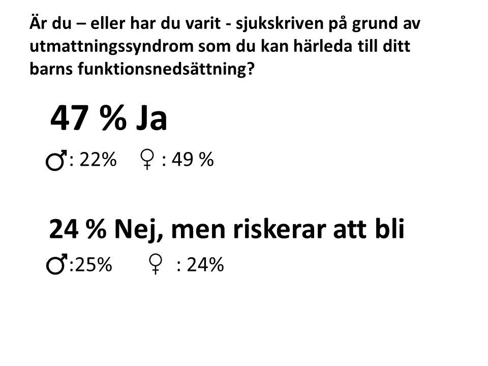 47 % Ja 24 % Nej, men riskerar att bli : 22% : 49 % :25% : 24%