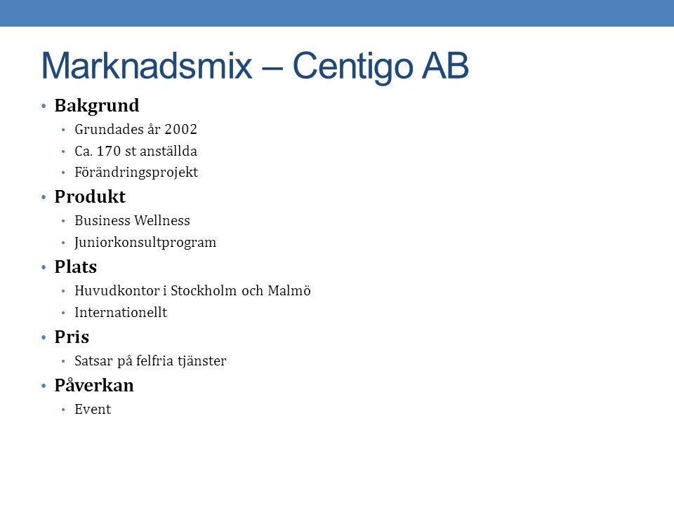 Marknadsmix – Centigo AB