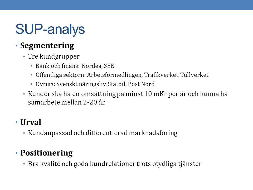 SUP-analys Segmentering Urval Positionering Tre kundgrupper