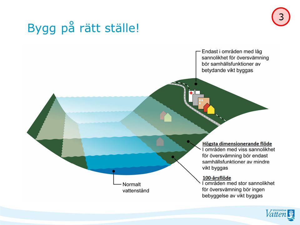 Bygg på rätt ställe! 3. För vatten från hav, sjöar och vattendrag väljs ofta en säkerhetsnivå med mer än 100 års återkomsttid.