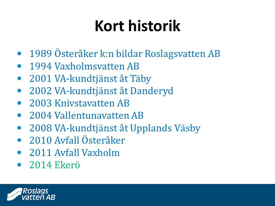 Kort historik 1989 Österåker k:n bildar Roslagsvatten AB