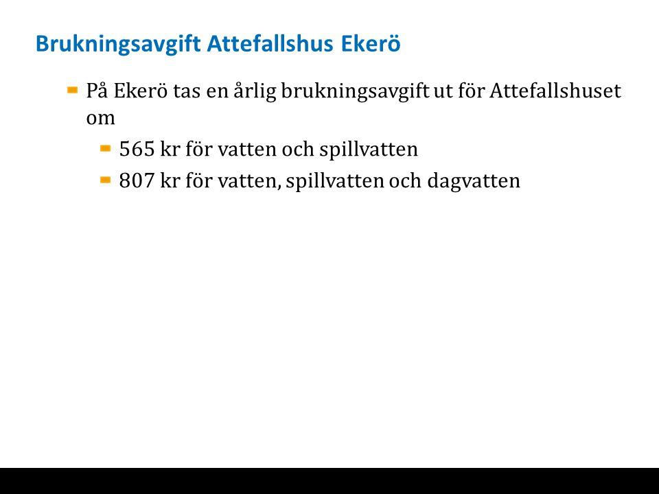 Brukningsavgift Attefallshus Ekerö