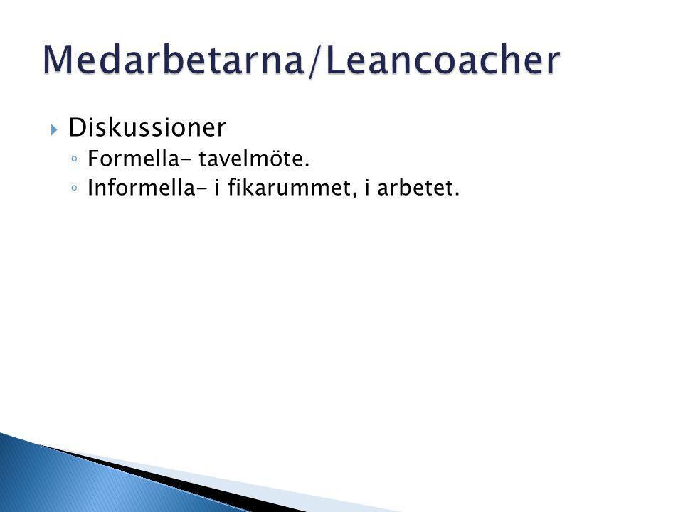 Medarbetarna/Leancoacher