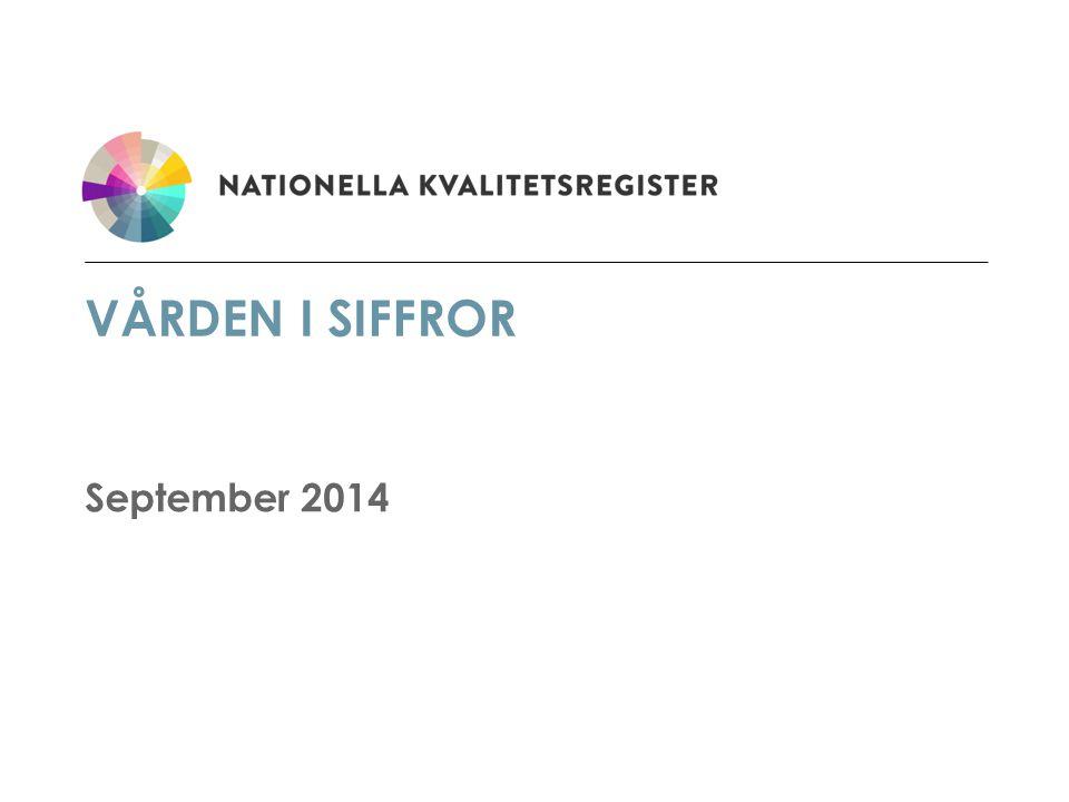 Vården i siffror September 2014
