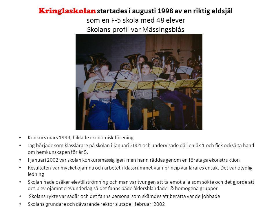 Kringlaskolan startades i augusti 1998 av en riktig eldsjäl som en F-5 skola med 48 elever Skolans profil var Mässingsblås