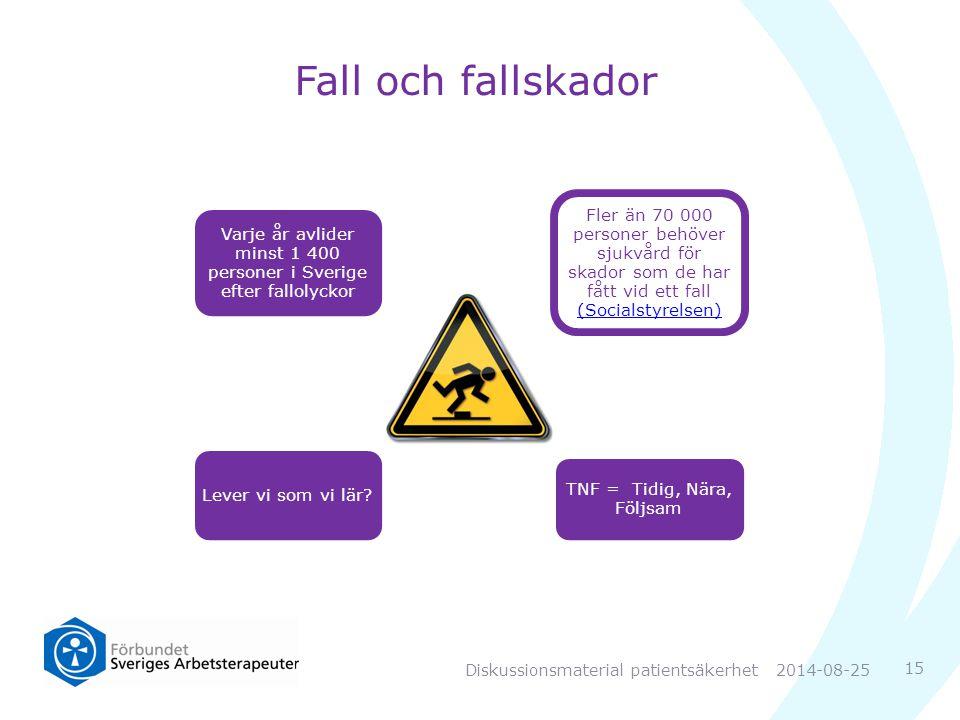 Fall och fallskador Diskussionsmaterial patientsäkerhet 2014-08-25