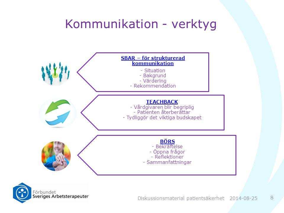 Kommunikation - verktyg