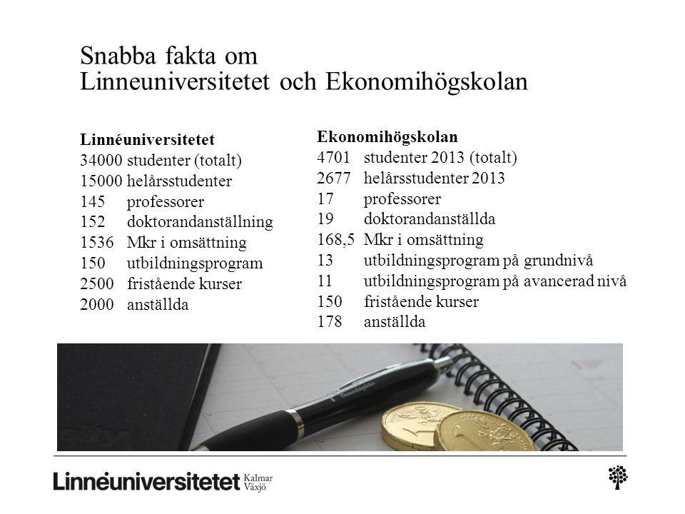 Snabba fakta om Linneuniversitetet och Ekonomihögskolan