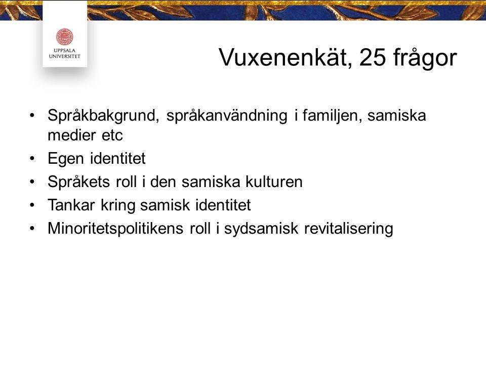 Vuxenenkät, 25 frågor Språkbakgrund, språkanvändning i familjen, samiska medier etc. Egen identitet.