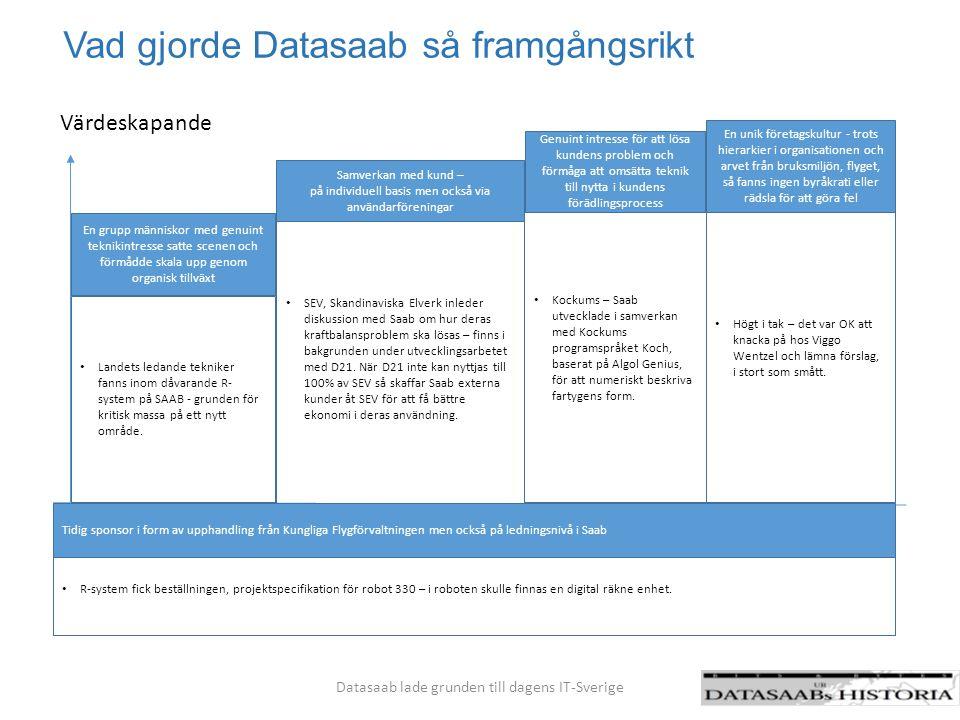 Vad gjorde Datasaab så framgångsrikt