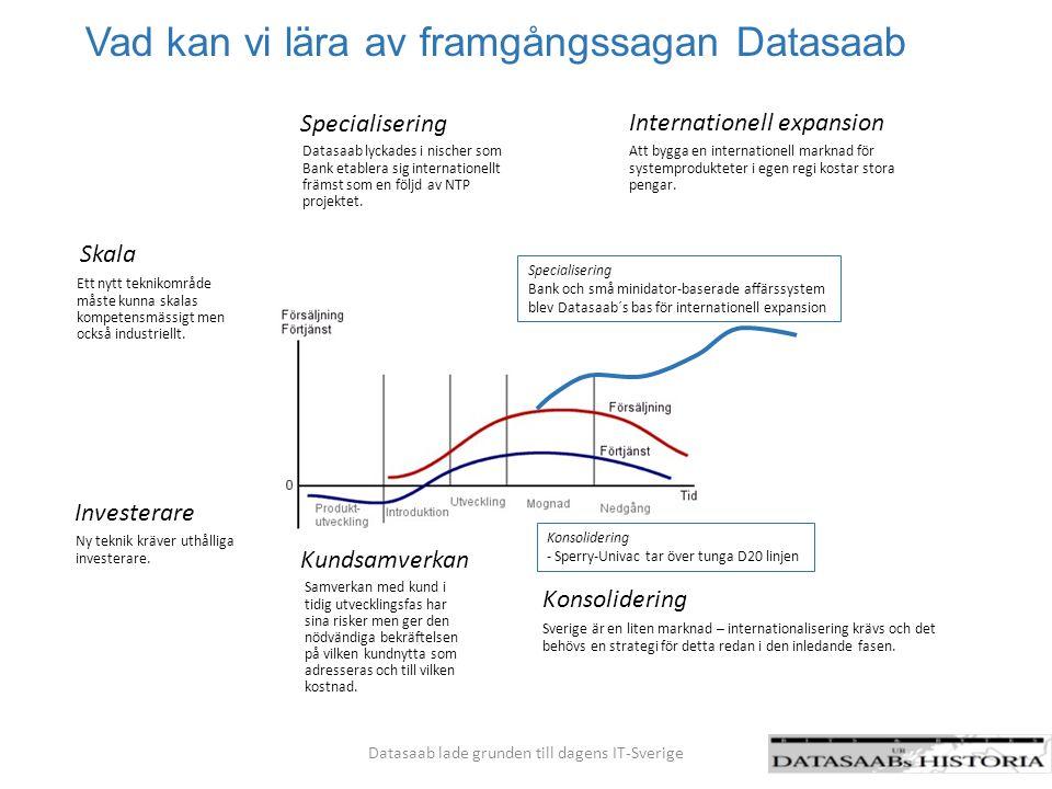Vad kan vi lära av framgångssagan Datasaab