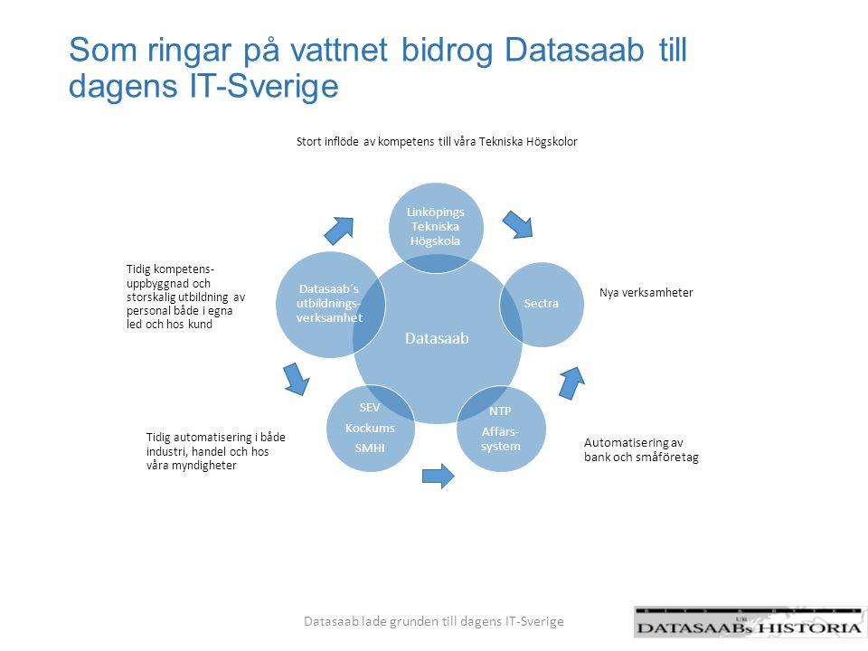 Som ringar på vattnet bidrog Datasaab till dagens IT-Sverige