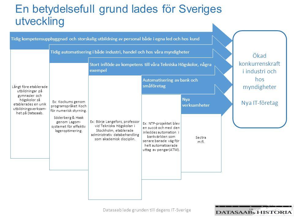 En betydelsefull grund lades för Sveriges utveckling