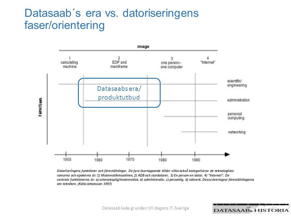 Datasaab´s era vs. datoriseringens faser/orientering