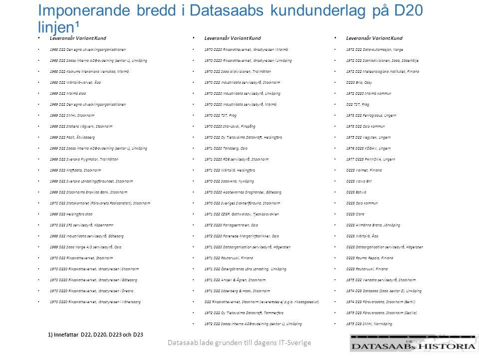 Imponerande bredd i Datasaabs kundunderlag på D20 linjen¹