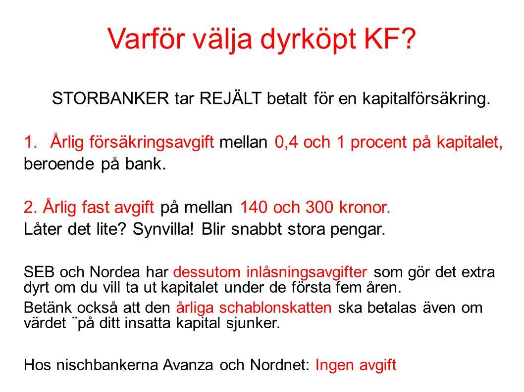Varför välja dyrköpt KF