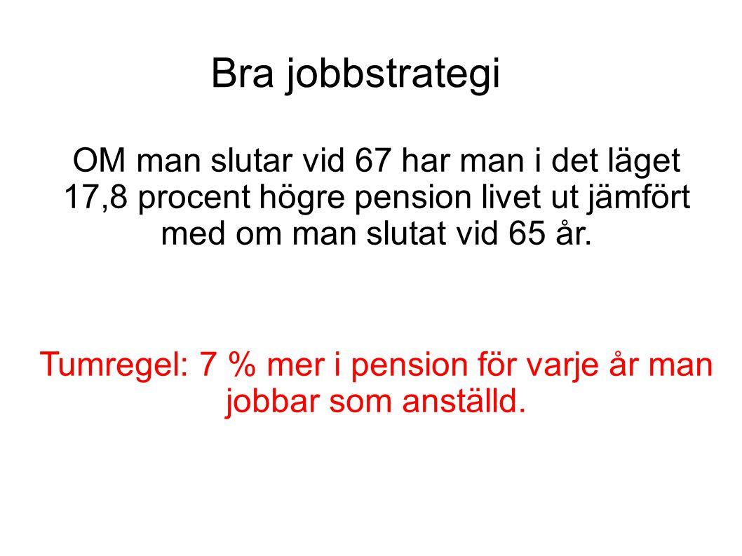 Tumregel: 7 % mer i pension för varje år man jobbar som anställd.
