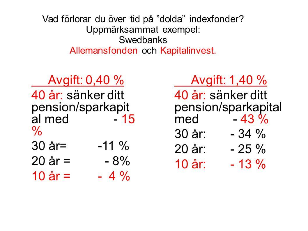 40 år: sänker ditt pension/sparkapit al med - 15 %