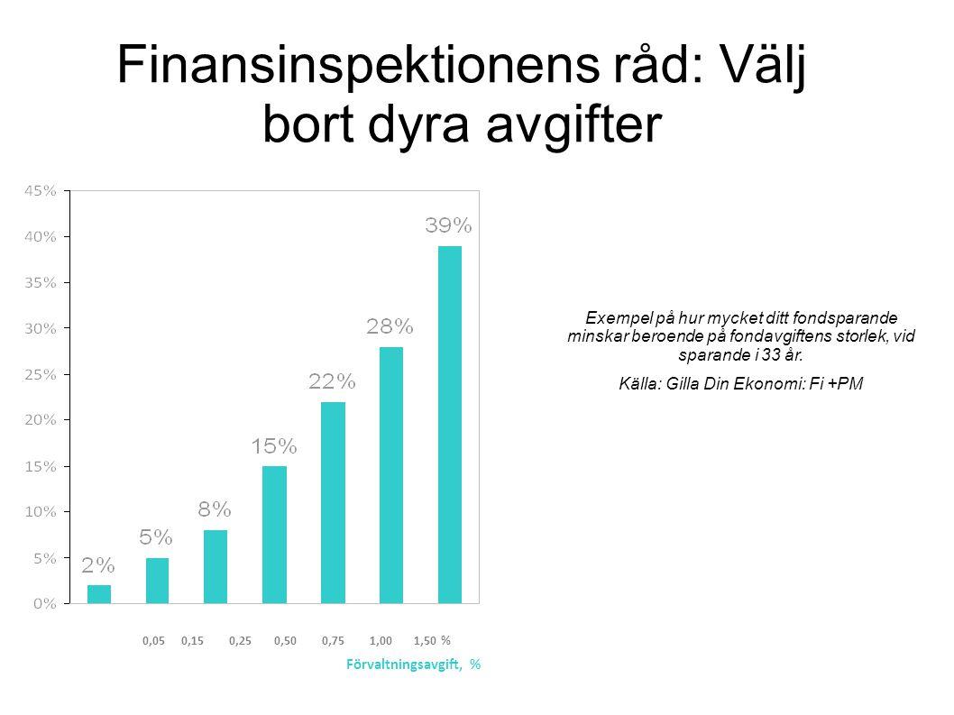 Finansinspektionens råd: Välj bort dyra avgifter