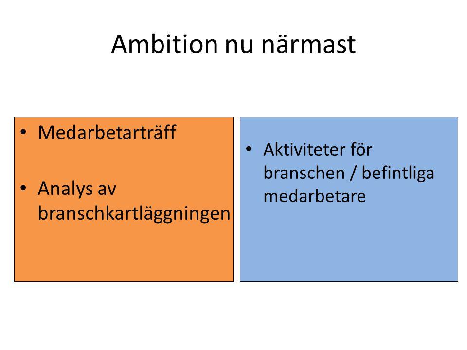 Ambition nu närmast Medarbetarträff Analys av branschkartläggningen