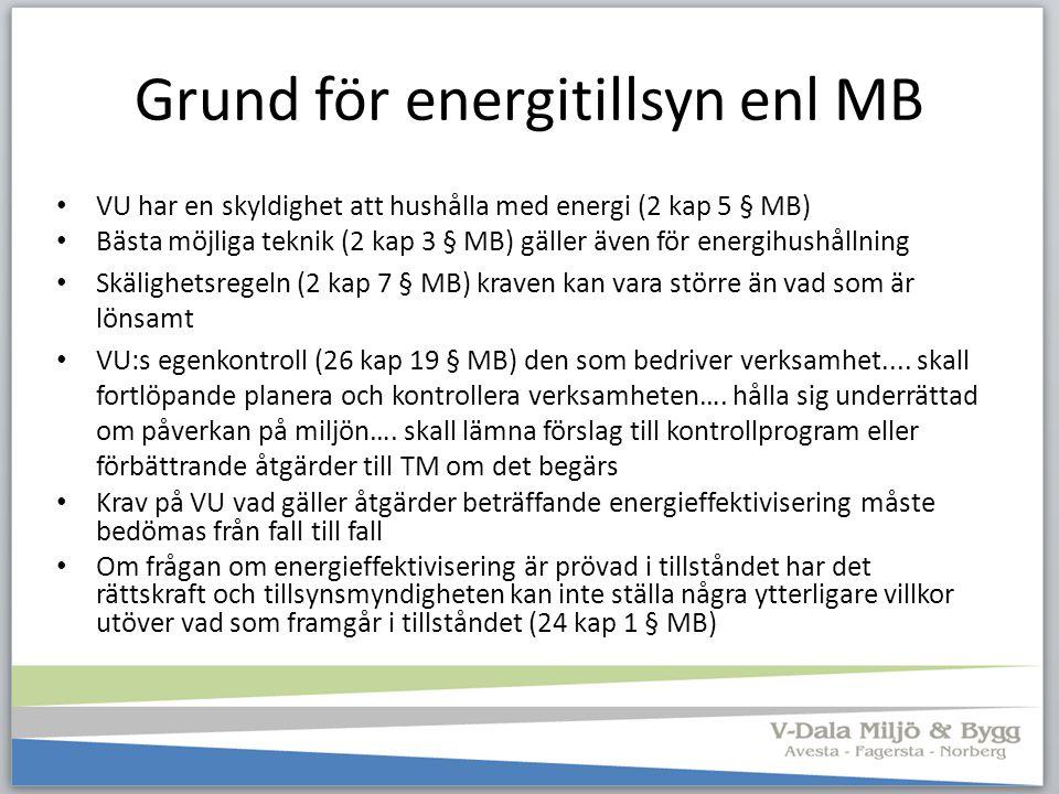 Grund för energitillsyn enl MB