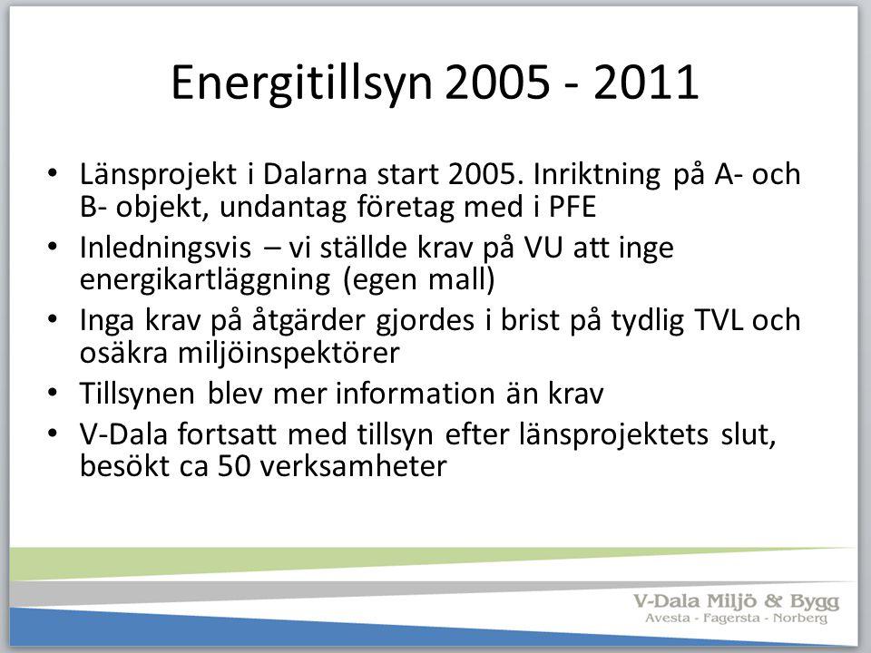 Energitillsyn 2005 - 2011 Länsprojekt i Dalarna start 2005. Inriktning på A- och B- objekt, undantag företag med i PFE.