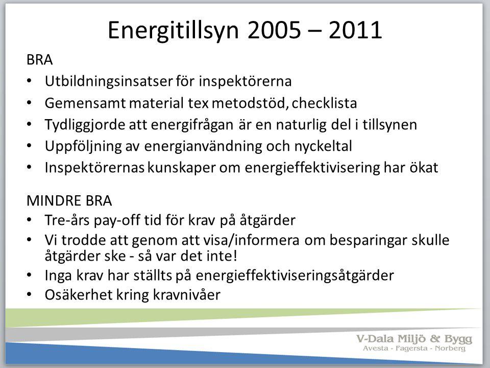 Energitillsyn 2005 – 2011 BRA Utbildningsinsatser för inspektörerna