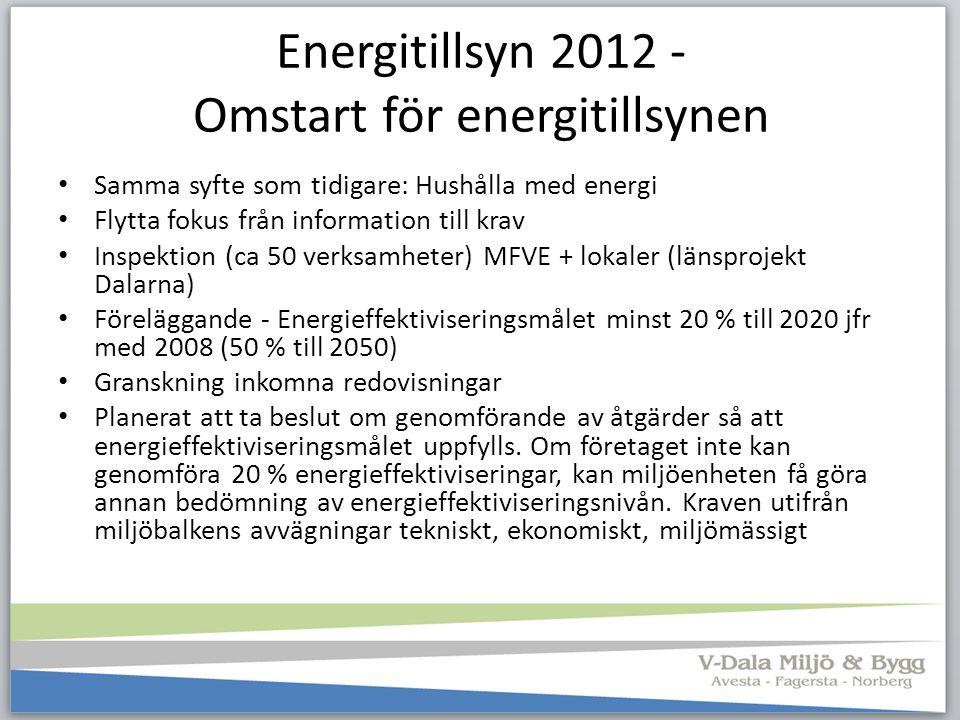 Energitillsyn 2012 - Omstart för energitillsynen