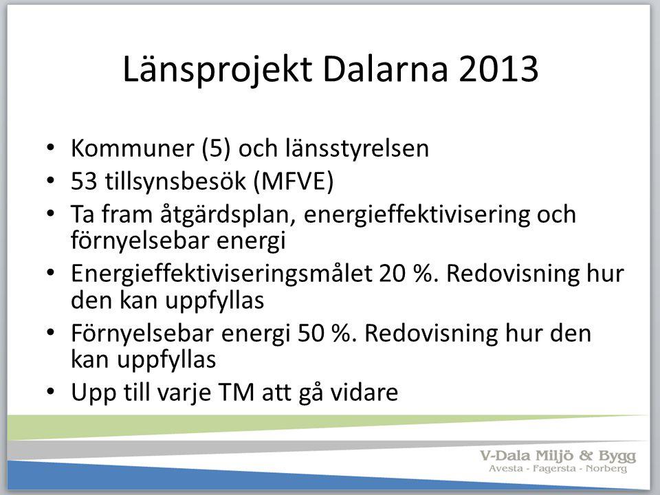 Länsprojekt Dalarna 2013 Kommuner (5) och länsstyrelsen