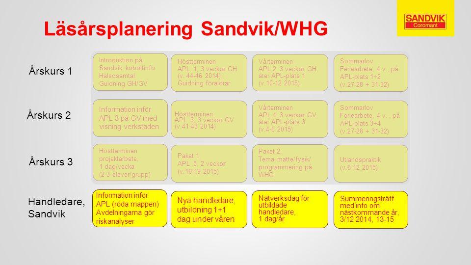 Läsårsplanering Sandvik/WHG