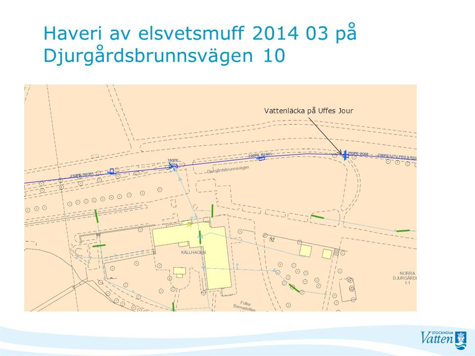 Haveri av elsvetsmuff 2014 03 på Djurgårdsbrunnsvägen 10