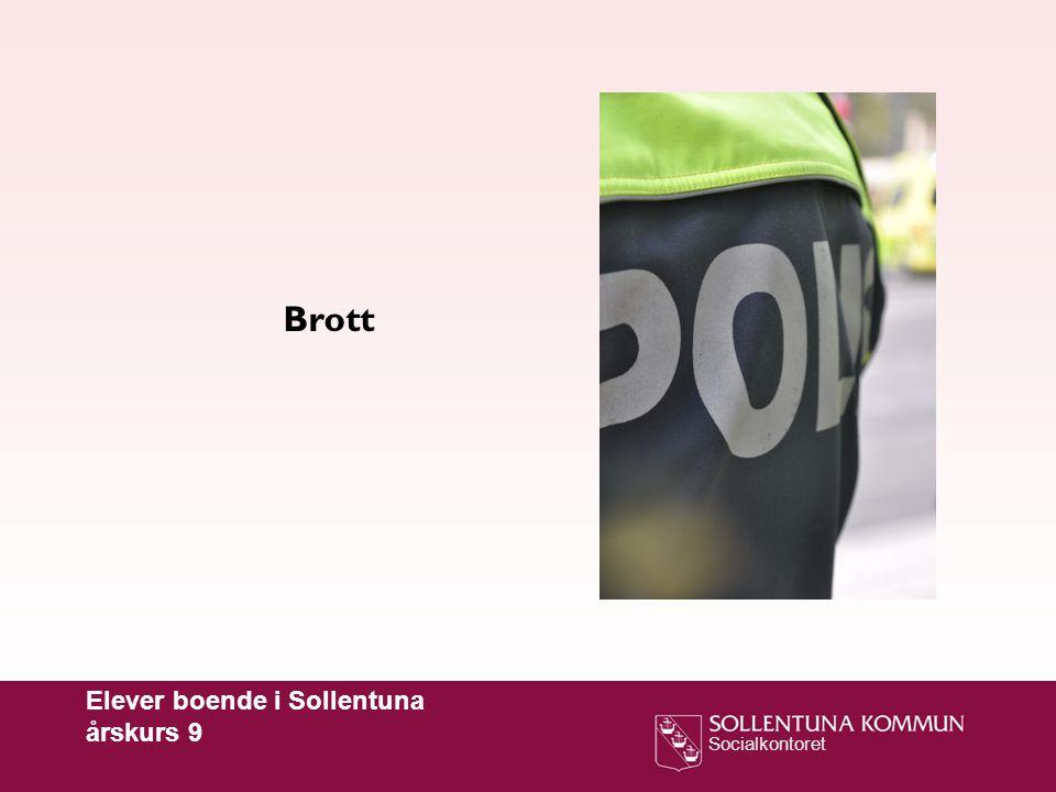 Brott Elever boende i Sollentuna årskurs 9