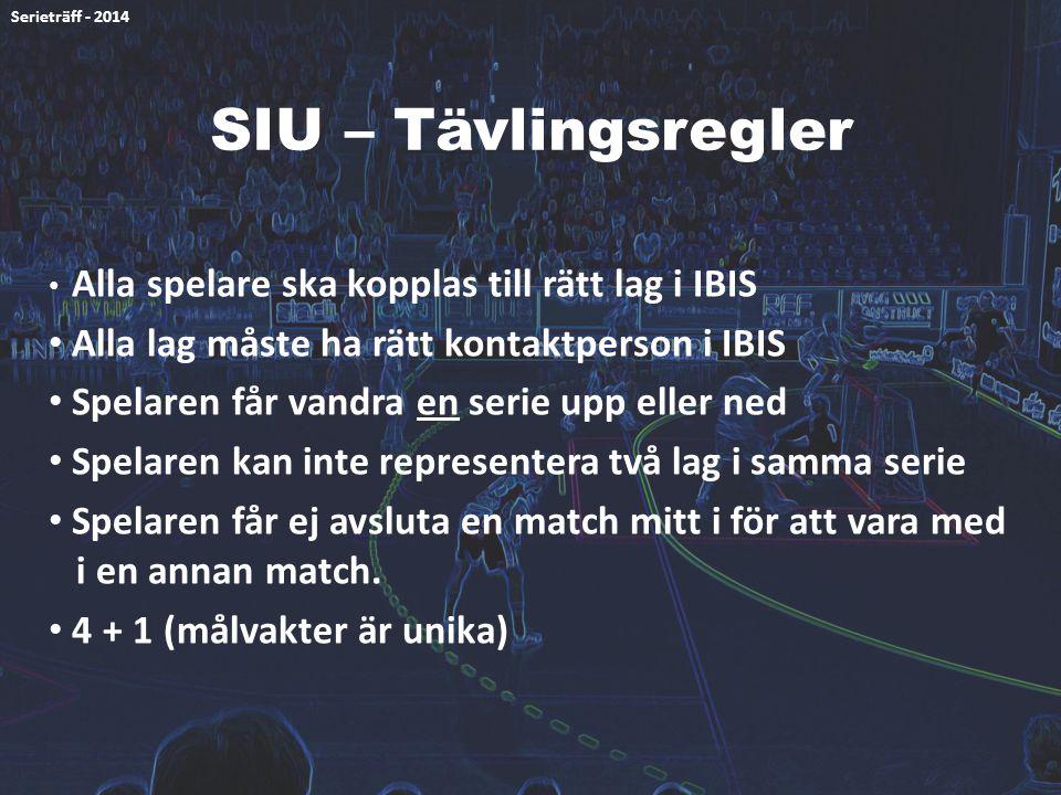 SIU – Tävlingsregler Alla lag måste ha rätt kontaktperson i IBIS