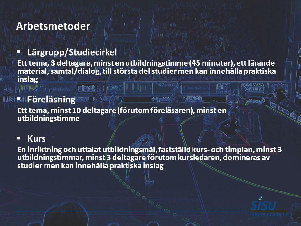 Arbetsmetoder Lärgrupp/Studiecirkel Föreläsning Kurs