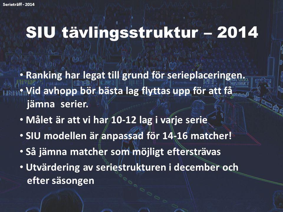 SIU tävlingsstruktur – 2014