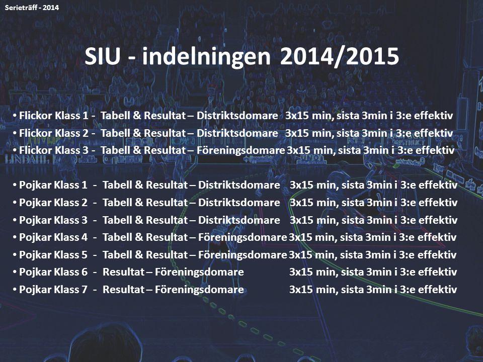 Serieträff - 2014 SIU - indelningen 2014/2015. Flickor Klass 1 - Tabell & Resultat – Distriktsdomare 3x15 min, sista 3min i 3:e effektiv.